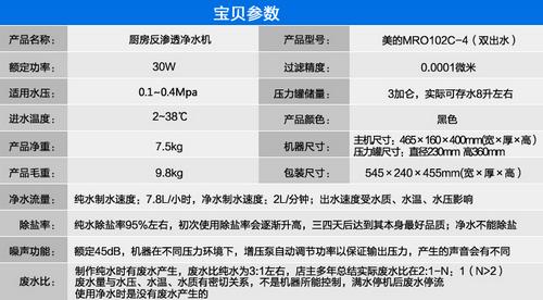 MRO102C-4参数